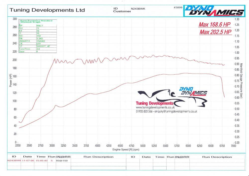 Tuning Developments - Toyota Starlet Glanza V - Copy.jpg